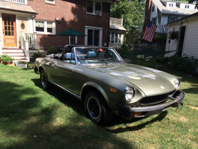 Awesome 1980 Fiat Spider Wiring Diagram Wiring Diagram Wiring Digital Resources Funapmognl